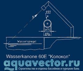Водная пушка «KANON – 60E» Fitstar (Германия)