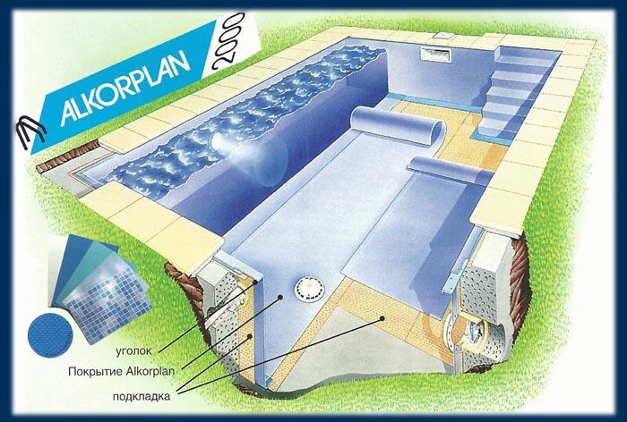 Покрытие для внутренней отделки Alkorplan 3000 UNIPOOL