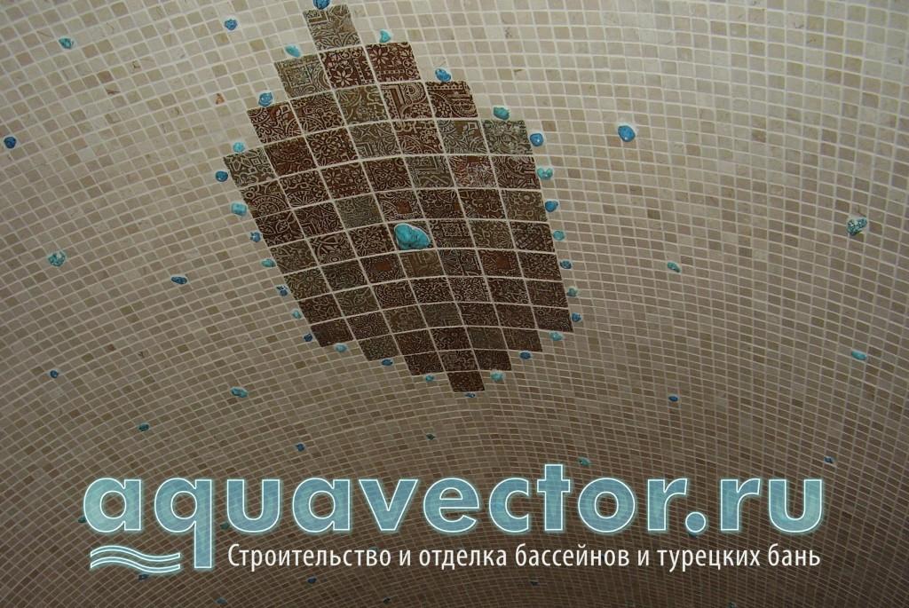 Декор на потолке
