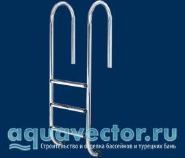 Лестницы на узкий борт. Тип 1
