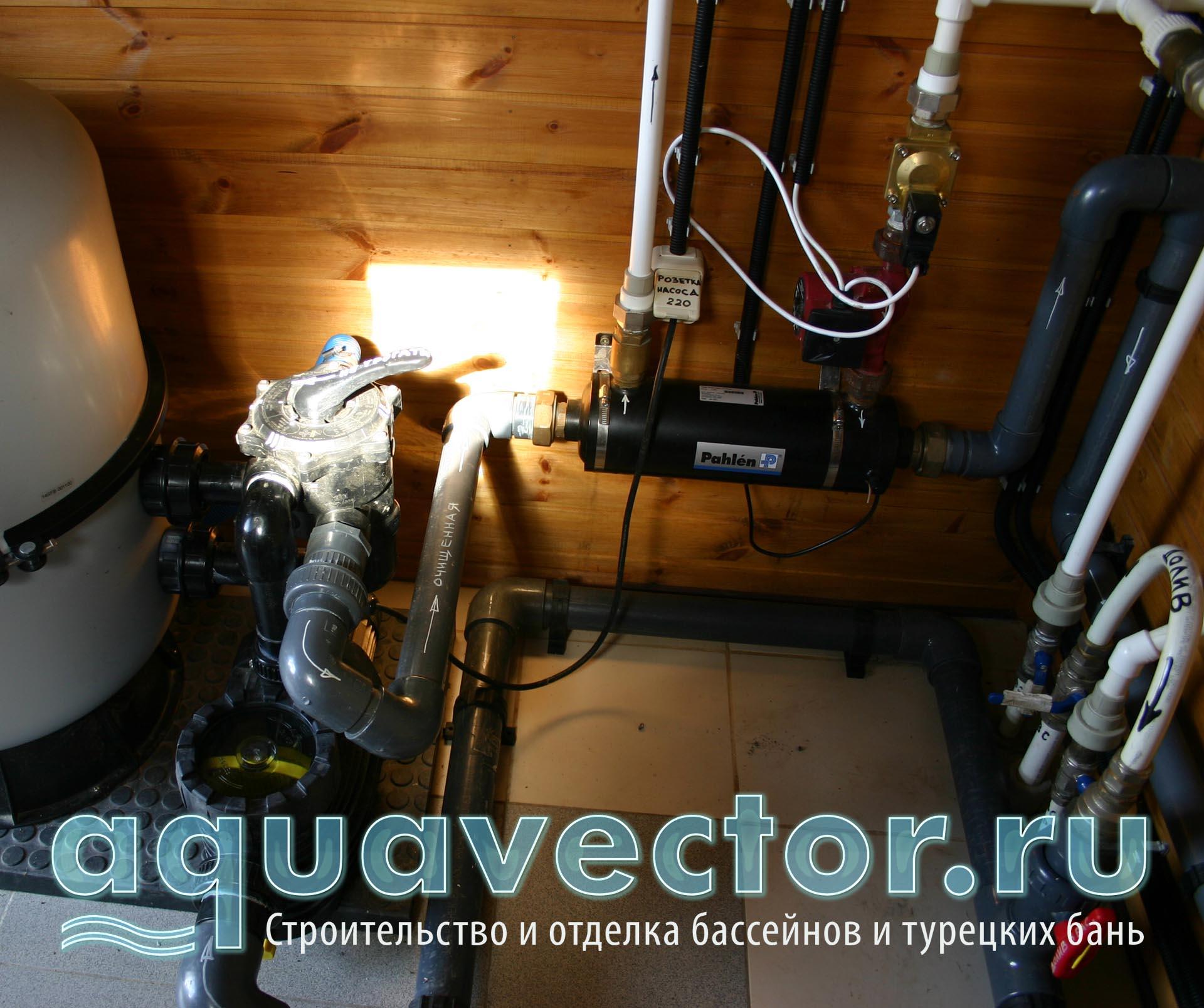 Расположение бассейнового оборудования
