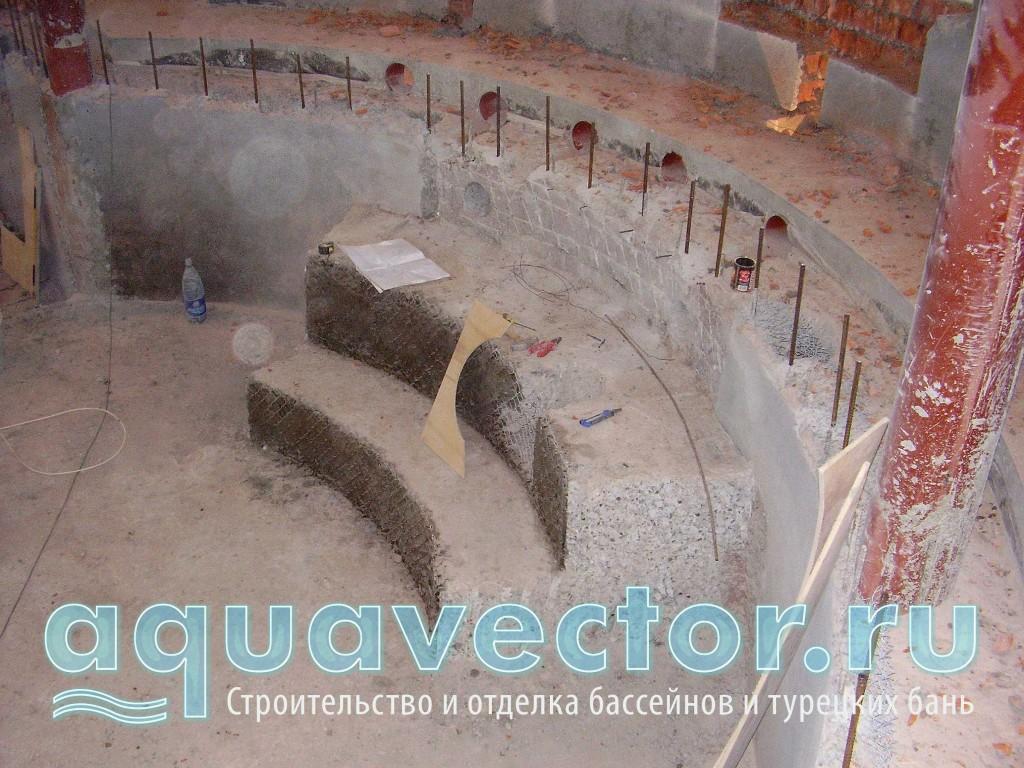 Изготовление гидромассажного дивана в бассейне
