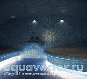 Технические требования для строительства турецкой бани (хамама)