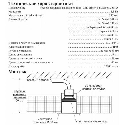 Светильник Премьер PV RGBW документация